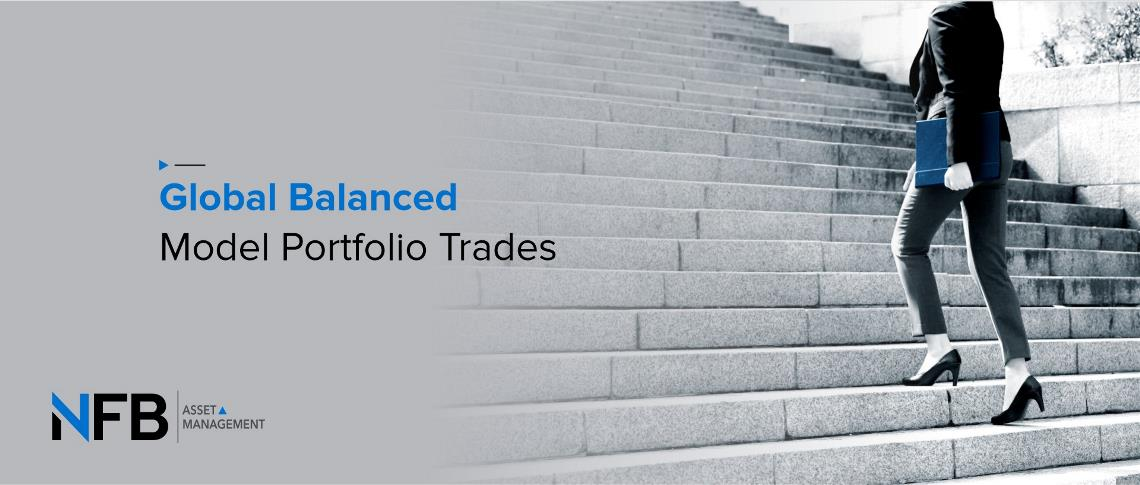 Global Balanced Model Portfolio Trades