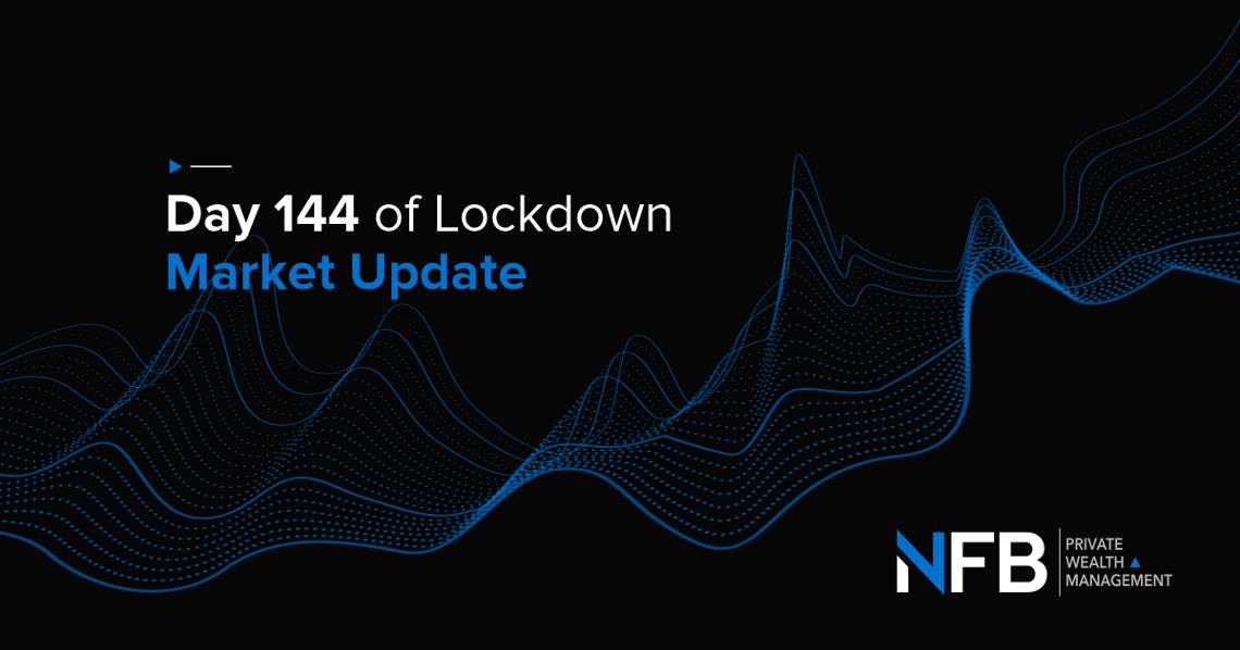 Day 144 of Lockdown | Market Update